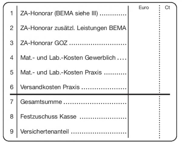 1 ZA-Honorar (BEMA siehe III) 2 ZA-Honorar zusätzl.Leistungen BEMA 3 ZA-Honorar GOZ 4 Mat.-und Lab.