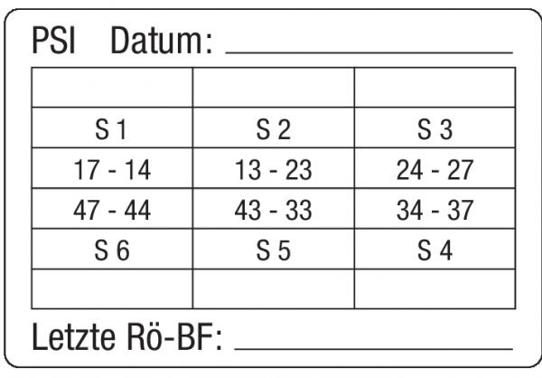 Parodontaler Screening Index - Etikett