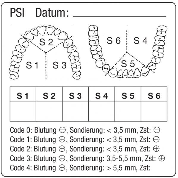 Parodontaler Screening Index und Zahnschema - Etikett